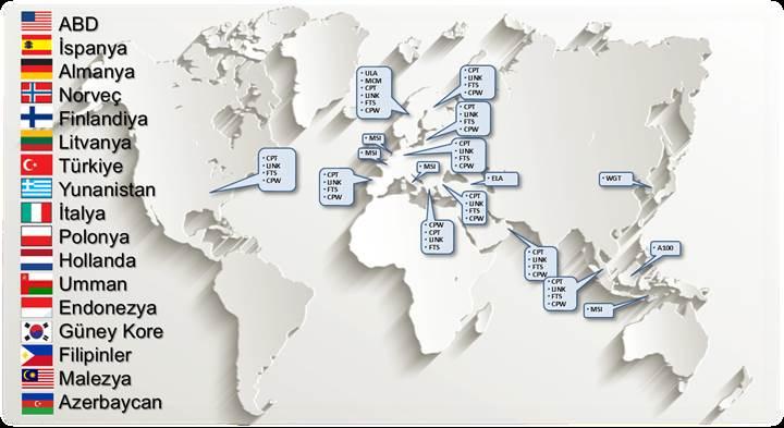 Altay Yazılım, savunma sanayiinde 16 ülkeye ihracat yapar hale geldi