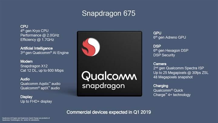Snapdragon 675 işlemciye sahip ilk cihaz Geekbench'te görüntülendi