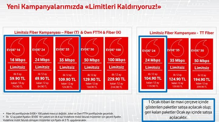 Vodafone Evde sınırsız internet tarifeleri açıklandı