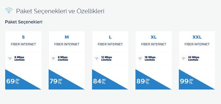 türk telekom limitsiz internet paketleri ile ilgili görsel sonucu
