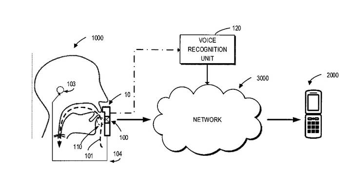 Microsoft'un yeni geliştirdiği teknolojiyle, sesli asistan fısıltıyı anlayabilecek