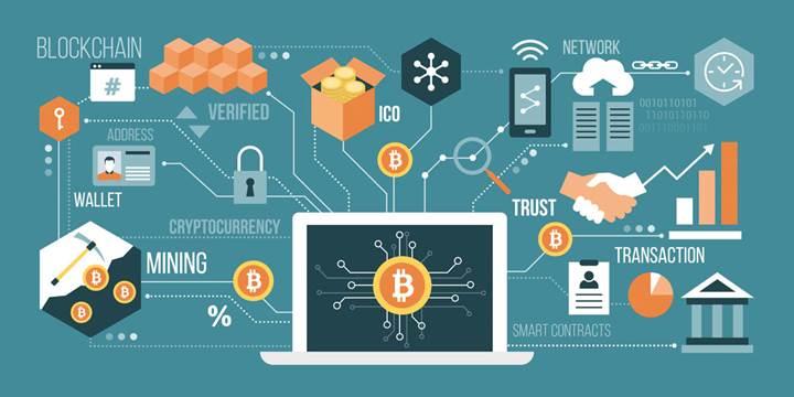 FinTech ve kripto parada 2019 yılına damgasını vuracak 5 trend!