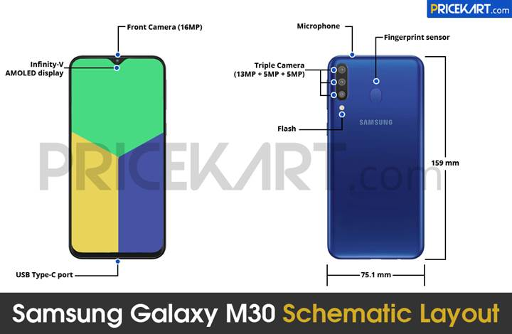 Samsung Galaxy M30 tasarımı sızdırıldı