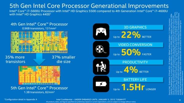 Intel'in yeni Core M işlemcisi ve Asus'un fansız çalışan ultrabook modeli UX305'i inceledik