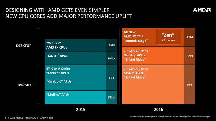 AMD'nin yaklaşan Bristol Ridge APU'su Xbox One'dan hızlı olacak