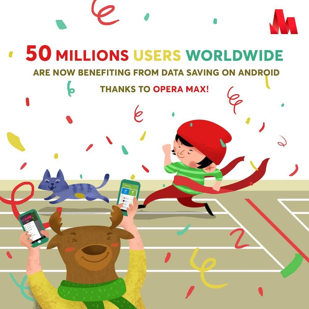 Opera Max 50 milyon kullanıcı sayısını geride bıraktı