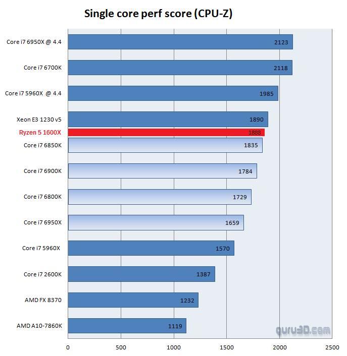 AMD Ryzen işlemcilerin kutu görselleri ve Wraith soğutucu seçenekleri sızdırıldı