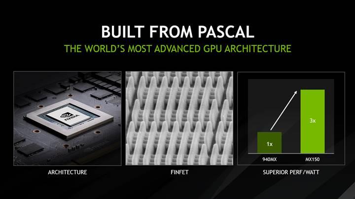 Nvidia GeForce MX150 mobil ekran kartı tanıtıldı
