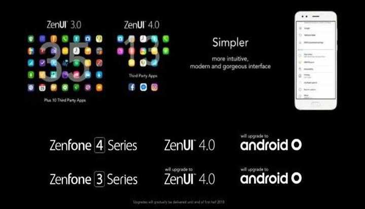 Asus, Android O ile önceden yüklü uygulama sayısını azaltıyor