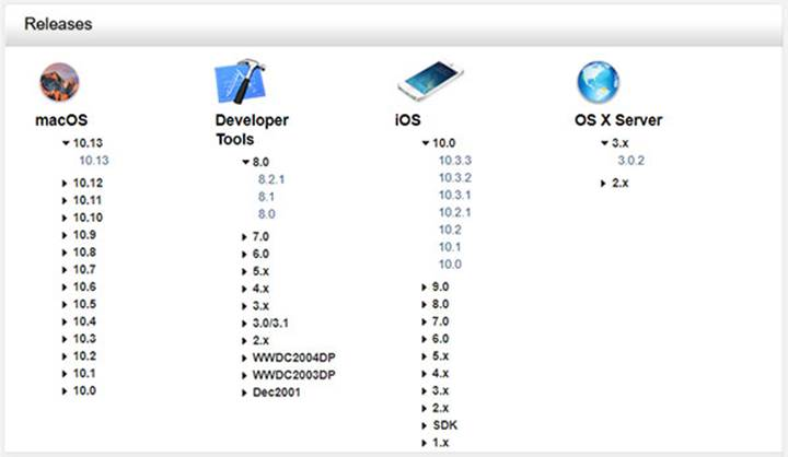 Tüm MacOS ve iOS işletim sistemlerinin kaynak kodlarına sahip olabilirsiniz