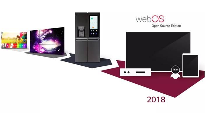 WebOS ikinci kez açık kaynak oluyor