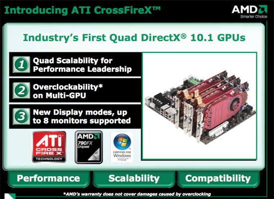 ATi'nin Crossfire X sürücüsü Mart başında geliyor