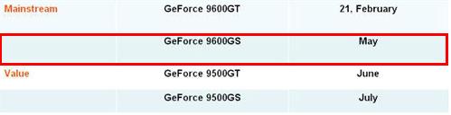 Nvidia cephesinde GeForce 9600GS iptal edilebilir