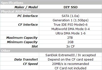 %50 maliyet avantajı ile kendi SSD'nizi kendiniz yapın