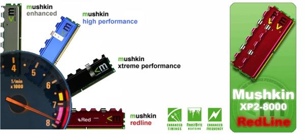 Mushkin'in Redline serisi overclock bellekleri Türkiye'de