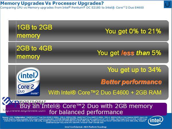 Intel: Ekran kartı/bellek terfisi yerine işlemcinizi güncelleyin