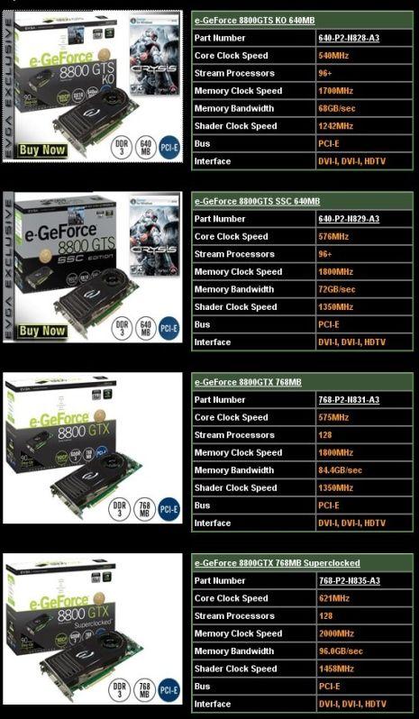 EVGA'nın Crysis hediyeli ekran kartları belli oldu