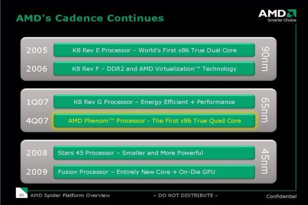 AMD'nin 45nm işlemcileri Nehalem'den önce gelecek