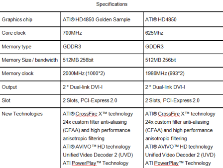 Gainward Radeon HD 4850 Golden Sample modelini duyurdu