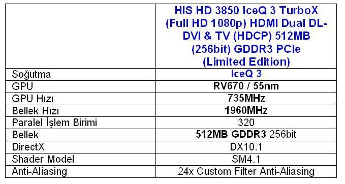 HIS'den HD 3850  IceQ Turbo X