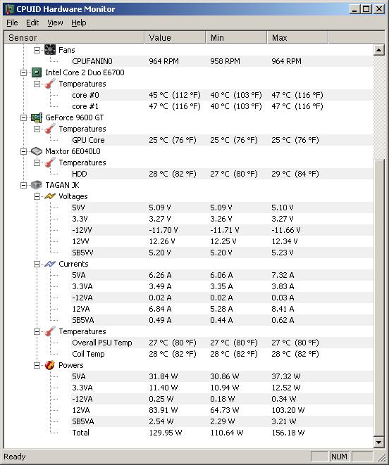 HWMonitor 1.10 kullanıma sunuldu