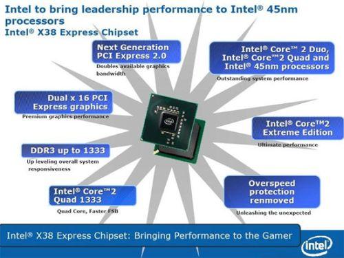 Intel, X48 yonga setini erteleyebilir
