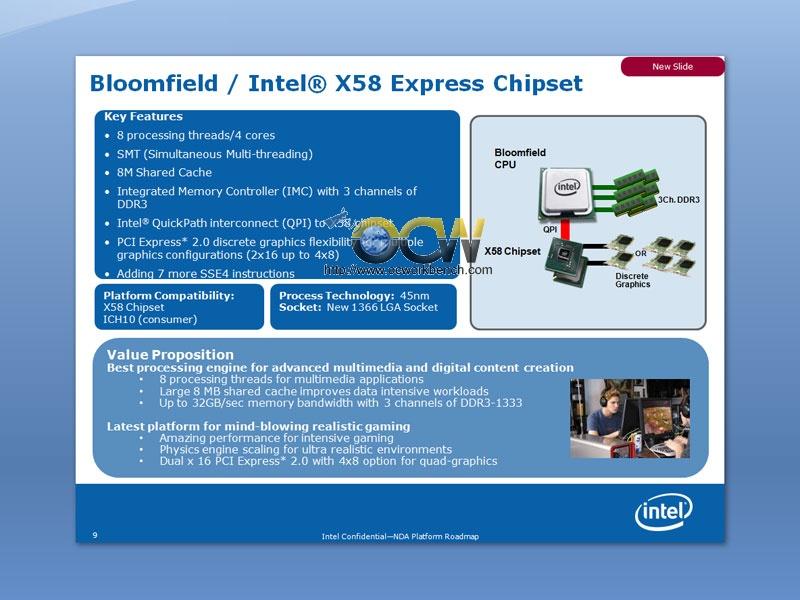 Nehalem tabanlı Bloomfield ve X58'e yönelik yeni detaylar