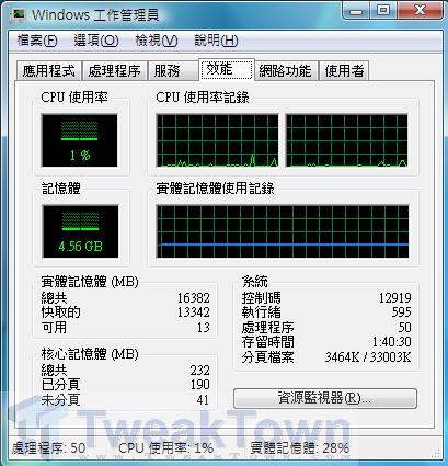 Asus P5Q Premium 16GB bellek desteği ile dikkat çekiyor