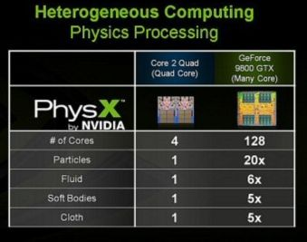Nvidia'dan Intel'e bir gönderme daha; GeForce 9800GTX vs. Core 2 Quad (Dersimiz Fizik)