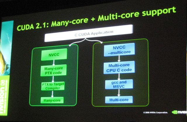 Nvidia CUDA 2.1 ile işlemcileri de destekleyecek
