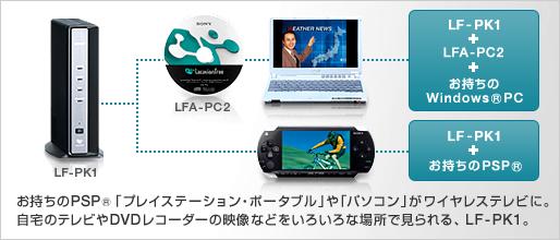 pp kisakisapsp1 - PSP ile Her Yerden TV ve DVD Keyfi