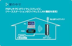 pp kisakisapsp3 - PSP ile Her Yerden TV ve DVD Keyfi