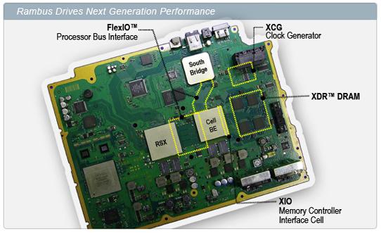 Qimonda, PlayStation 3 için hacimli XDR Ram üretimine başlıyor