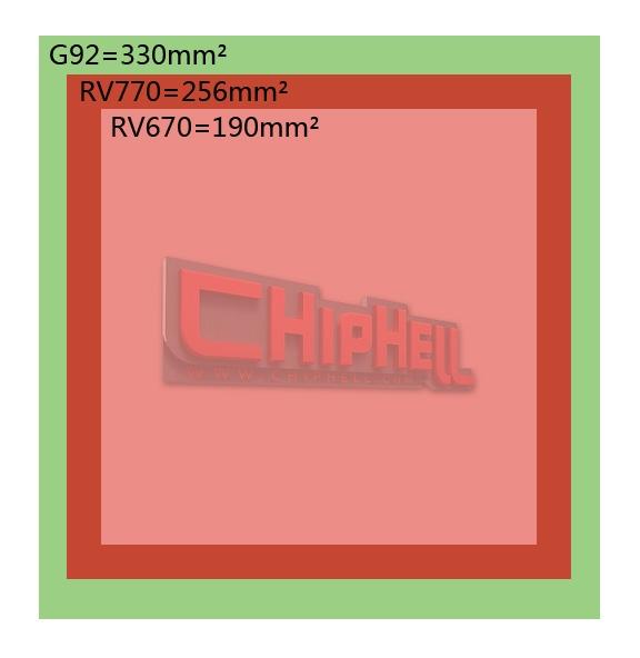 ATi RV770'in zar boyutuna yönelik bilgiler